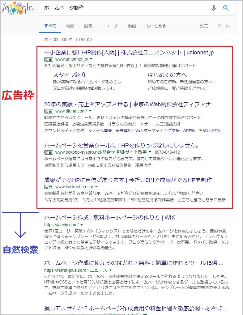 検索エンジンの広告枠