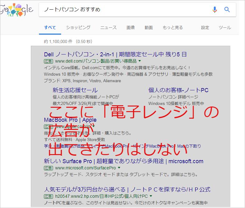 検索連動型広告